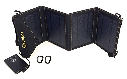 Best Solar Panels the top 3 portable solar panels for camping - solarloco