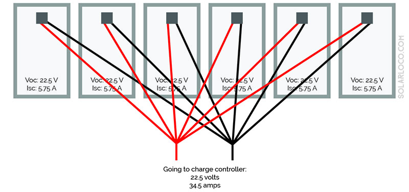 the difference between series and parallel circuits solarloco Wiring Up A Solar Panel wiring solar panels using in series and parallel (option a) wiring up a solar panel